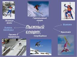 Презентация Лыжная подготовка  слайда 4 Лыжный спорт Горнолыжный спорт Лыжные гонки Прыжки с трамплина Лыжное двоебор