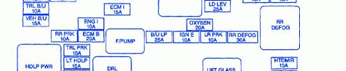 index of wp content uploads 2016 03 chevrolet s10 2200 2001 fuse box diagram 960x198 gif