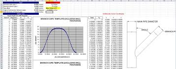 Coping Calculator For Large Steel Pipes In Excel Format 3d