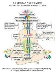 Sri Chakra Charts Pin By Ghada El Remely On Earth Chakra Sahaja Yoga