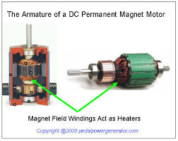 ac generator motor. Bicycle Pedal Power Generator FAQ Frequently Asked Questions Ac Motor C