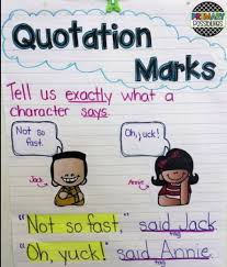 How To Use Quotation Marks When Do I Recast