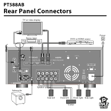 wrg 0704 wireless home theater diagrams 5 1 channel home theater av receiver bt wireless streaming hdmi 4k ultra