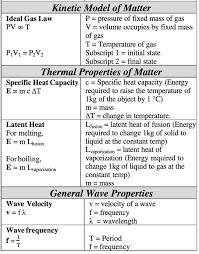 picture physics formulaschemistry