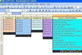 System Issue Tracking Template Download Free Project System Maintenance Templates Project System