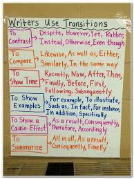 write and reading essay narrative