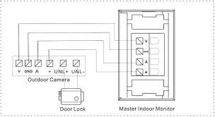 door entry phone wiring diagram door image wiring wiring diagram for door intercom wirdig on door entry phone wiring diagram