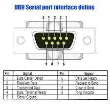 basic electrical wiring  Serial Satacable Connector Diagram also Genuine 3 Pin Switch Wiring Diagram 3 Pin Rocker Switch Wiring moreover Bobcat 7 Pin Connector Wiring Diagram   Wiring Diagrams as well 9 Pin Diagram Leaving The Problem   Electrical Drawing Wiring Diagram further RS232 connector pin assignment furthermore  further D Sub Wiring Diagram   Electrical Drawing Wiring Diagram • besides 9 Pin Connector Wiring Diagram   Ex le Electrical Wiring Diagram besides Wiring Diagram 9 Pin Serial Port Pc Rs With Cable In Usb To also Vga 9 Pin Diagram   Residential Electrical Symbols • additionally D Sub Wiring   Auto Electrical Wiring Diagram •. on d sub 9 pin connector wiring diagram
