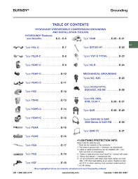 Burndy Hypress Die Chart Grounding Sbi Connectors