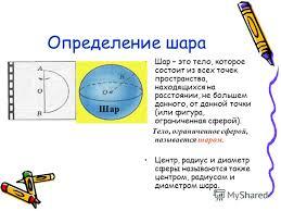 Плейкаст Сфера и шар  Изображение для плейкаста Сфера и шар
