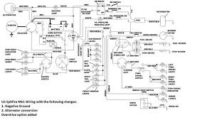 triumph gt6 mk3 wiring diagram wiring diagrams and schematics spitfire mkiv wiring diagram triumphspitfire 39 s site index