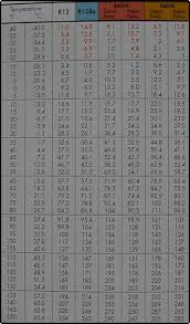 Refrigerant 404a Pressure Temperature Chart Www
