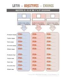 Latin Grammar Charts Pdf Latin Declension Chart Worksheets Teaching Resources Tpt