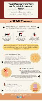 Feng Shui infographic for 3 EASY Steps to get rid of bad Feng Shui at home  that are Causing repeated accidents!