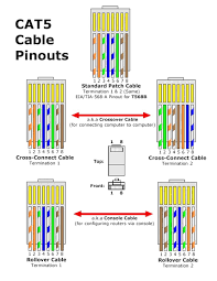 cat 4 wiring diagram data wiring diagram blog cat 4 wiring diagram wiring diagram online 1968 gto wiring diagram cat 4 wiring diagram