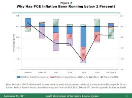 Money Inflation Calculator Us Money Inflation Calculator Us Money