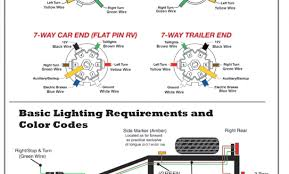 new pioneer avh x4700bs wiring diagram can someone double check my Pioneer AVH X4700bs Review new 5th wheel trailer plug wiring diagram unique 5th wheel plug wiring diagram simple 5th wheel 7 pin wiring