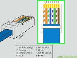 cat5 connector wiring diagram and cat5 wall socket wiring diagram uk category 5 ethernet wiring diagram cat5 connector wiring diagram plus image titled crimp cat 5 step 6 cat5 female connector wiring cat5 connector wiring diagram