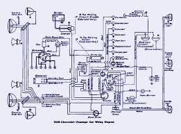 golf car wiring diagram wiring library ezgo wiring diagram elegant 36 volt club car golf cart 48v elsavadorla of 3 in club