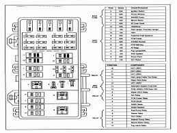 house fuse box wiring diagram electrical fuse box \u2022 mifinder co how to wire a fuse box diagram at How To Wire A Fuse Box In A House