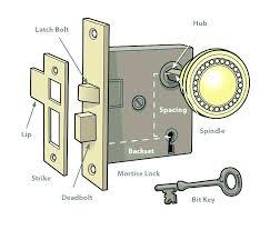 door lock parts.  Lock Front Door Lock Assembly Baldwin Parts To Door Lock Parts O