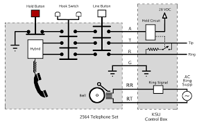 1a2 station circuit simple on hook png 1a2 phone system description this diagram a simplified view of a typical 1a2 phone system a single phone line coming into the