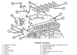 i have a sprinter the mercedes cylinder diesel remove the camshaft housing at the cylinder head