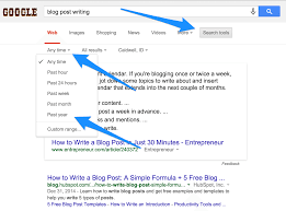 How To Write A Blog Post A Full Breakdown Of How We Do It At Buffer