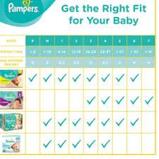 Pampers Weight Chart Pampers Swaddlers Size Chart Blog Ebooks Elgiganten Dk