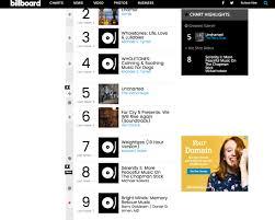 New Top Charts Serenity Ii Is A Billboard Top Ten New Age Album Michael