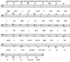 F Tuba Finger Chart Brass Instrument Fingering Charts