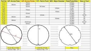 Toyota Oil Filter Wrench Size Voice Bible