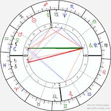 31 Prototypic Salman Khan Horoscope Birth Chart