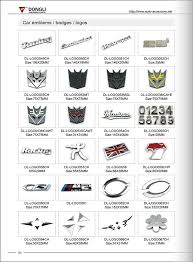 foreign car logos and names. Brilliant And More Intended Foreign Car Logos And Names U