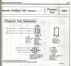 throttle position sensor testing, replacement and adjustment accelerator pedal position sensor working at Throttle Position Sensor Wiring Diagram