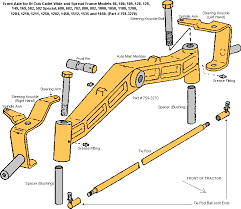 wiring diagram for cub cadet the wiring diagram how to repair improve and modify the steering on a cub cadet wiring diagram