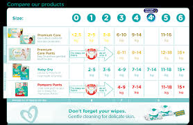 Baby Diaper Size Chart Pampers Nappy And Pants Size Guide