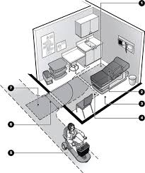 ilration showing an exam room with standard equipment and furniture plus an accessible door an