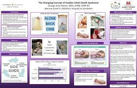 evidence based practice and nursing research sample posters sample posters