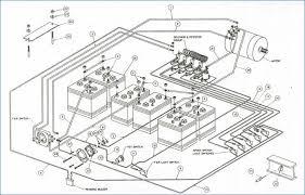 93 club car wiring diagram wiring diagrams schematics 1996 club car wiring diagram 48 volt 93 club car wiring diagram bestharleylinks info club car golf cart battery wiring diagram mid 90s club car ds runs at 96 club car wiring diagram