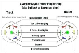 pollak switches 7 wire schematic wiring diagram schematics com 6 pin pollak switches 7 wire schematic wiring diagram schematics com 6 pin trailer plug toggle switch