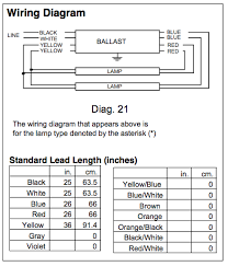 advance ballast wiring diagrams images t5ho ballast wiring diagram t5ho wiring diagrams for car or