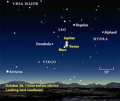 Interactive Star Chart Capture Venus With Your Camera Astronomy Magazine