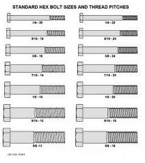 Hardware Size Chart British Standard Thread Online Charts Collection