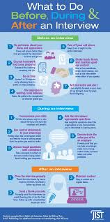 Best Questions To Ask After An Interview Infographic What To Do Before During After An Interview