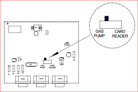 fuel controls and point of systems triangle microsystems figure 7 petrosmart ez converter board click to enlarge