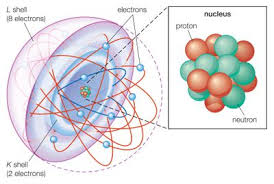 Subshell Definition For Electrons