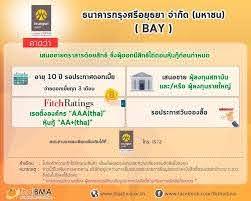 ตราสารด้อยสิทธิ์ของธนาคารกรุงศรีน่าสนใจไหม - Pantip
