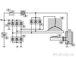 Реферат по теме Автомобильный Генератор net Электрическая схема генераторной установки clip image004