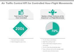 Air Traffic Controller Pay Chart Air Traffic Control Kpi For Controlled Hour Flight Movements